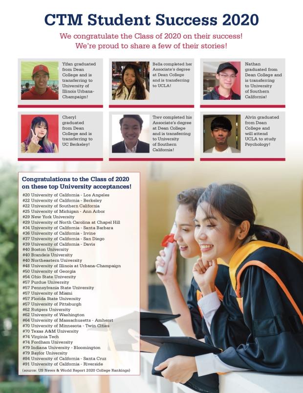 CTM Student Success 2020